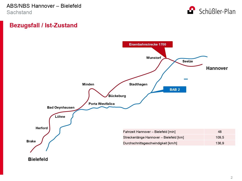 5 Planungsvarianten, Schüßler - 25.11.2020